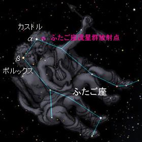 ふたご座流星群の放射点