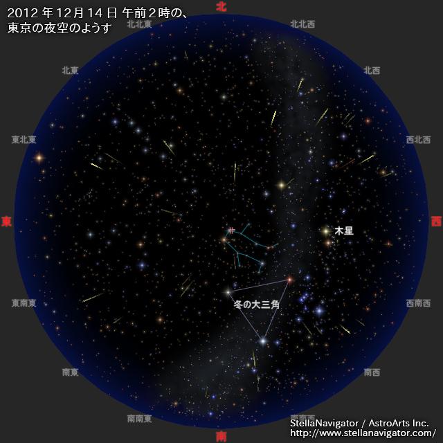 2012年12月14日 午前2時頃の全天の様子