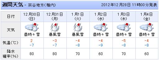 soya-tenki121228.jpg
