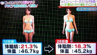 体脂肪率を10パーセントにし ... - RETIO BODY DESIGN