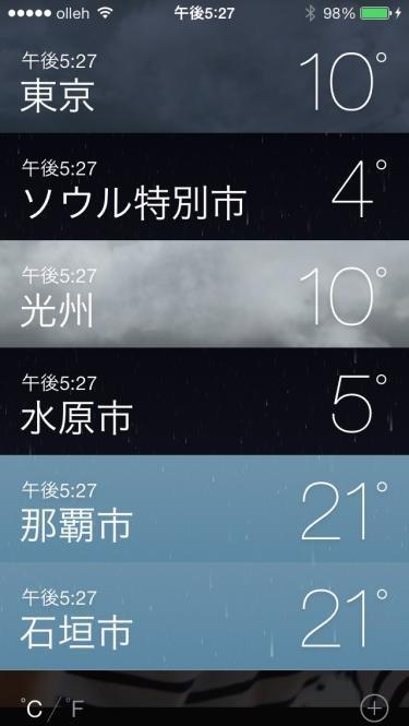 今日は沖縄もソウルも雨の天気です。