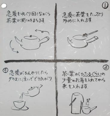 冷茶淹れ方イラスト