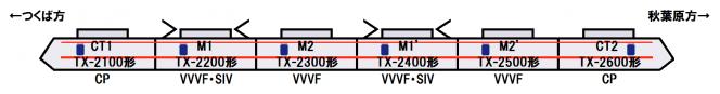 TX-2000 hensei