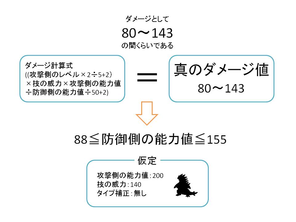 ダメージ計算ツールスライド3