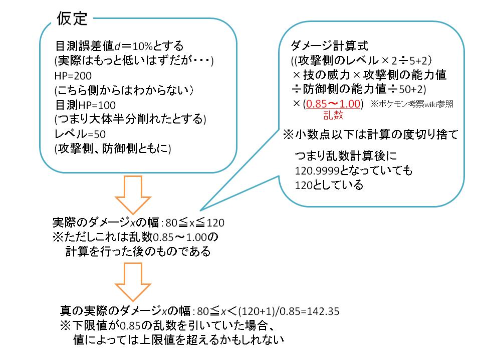 ダメージ計算ツールスライド2