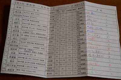 日本酒の会 001