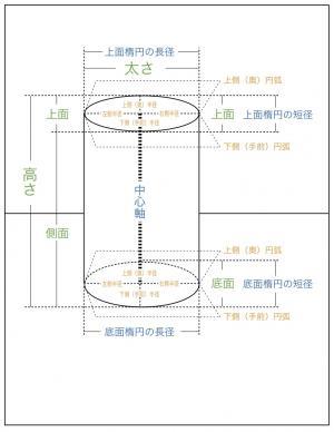 円柱説明図_convert_20130425181039