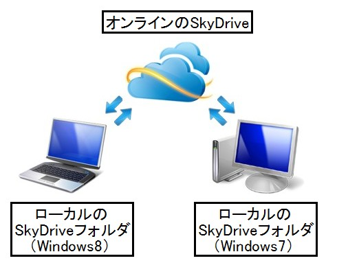 skydrive21.jpg