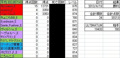 0419_鬼組_F6