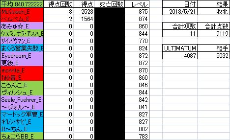 0521_鬼組_F6