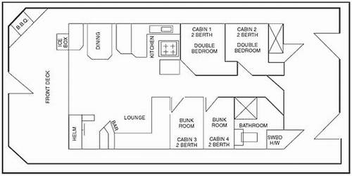 Diy houseboat plans building your own houseboat vocujigibo for Build your own house blueprints