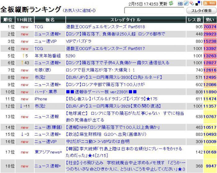 2013_ikioi-rankin2.jpg