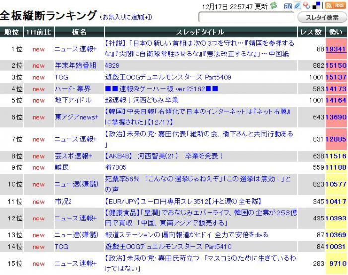 ikioi-rankin_2012-12.jpg