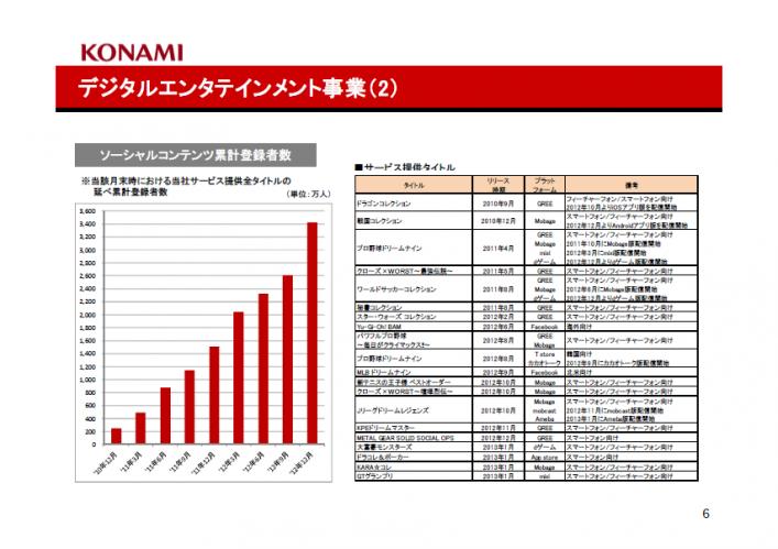 konmai-uriage2012-2.png