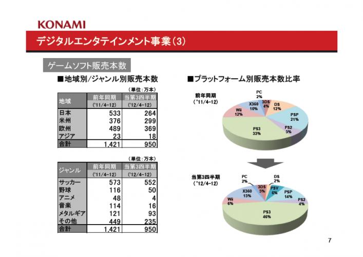 konmai-uriage2012-3.png