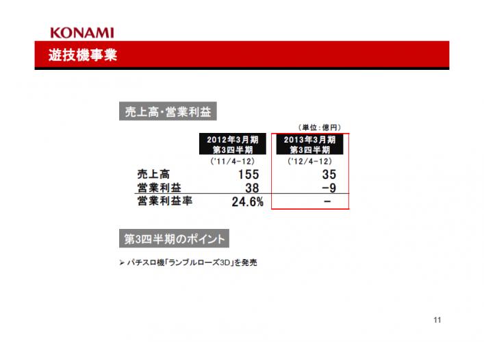 konmai-uriage2012-6.png