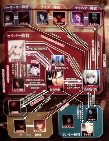 FateZero アニメビジュアルガイド Ⅱ (2)