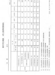 全協資料-22
