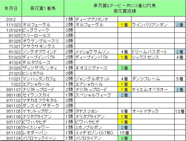 2012菊花賞07