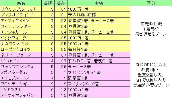 2012菊花賞08