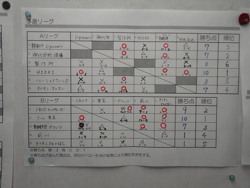 予選リーグ_RE