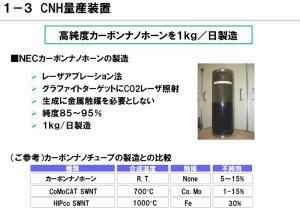 NEC_CNH_Carbon-nano-horn_MassProduct.jpg