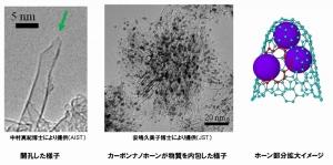 NEC_CNH_Carbon-nano-horn_inside_materials.jpg
