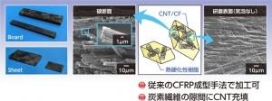 nitta_cfrp_cnt_product_image.jpg