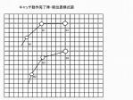 キャッチ動作模式図