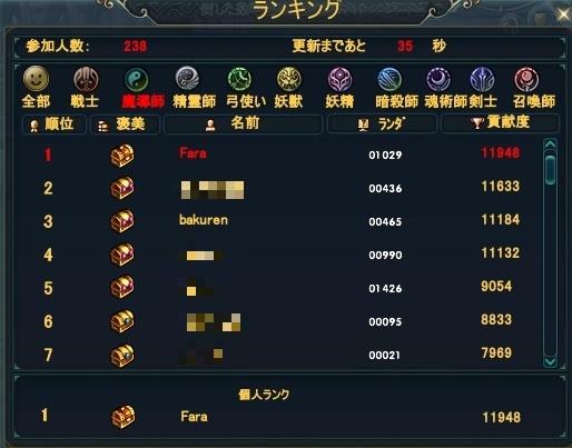 20120521(タイガー順位)