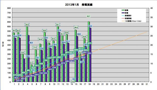 SS 2013-01-19 8.56.02