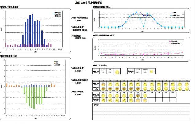 SS 2013-04-29 20.07.47