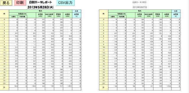 SS 2013-05-30 0.10.30