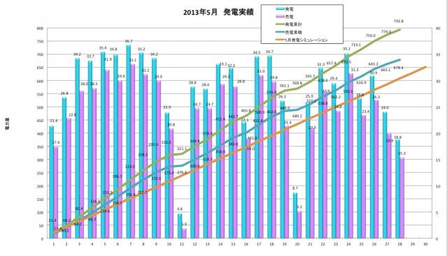 SS 2013-05-30 0.15.23