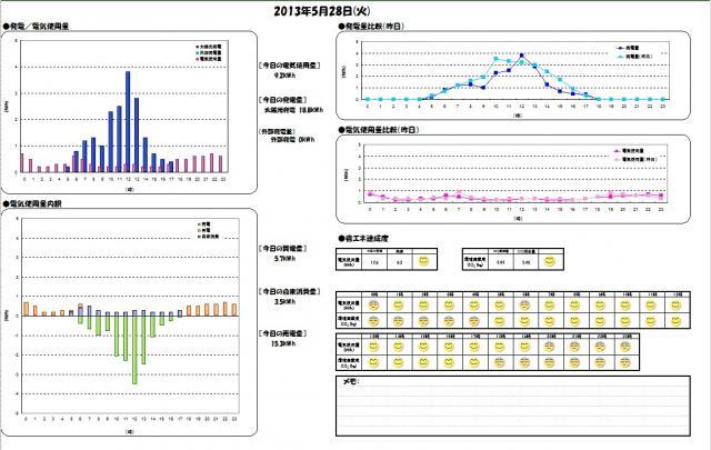 SS 2013-05-30 0.10.17