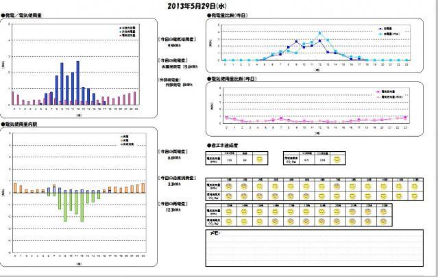 SS 2013-05-30 0.10.47