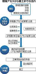 IP130523MAC000062000.jpg