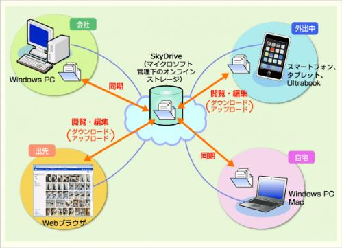 wi-fig01.png