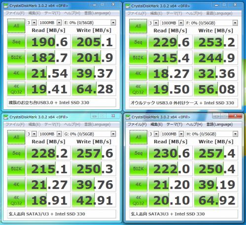 SpeedDragonEU306C_1台づつ計測
