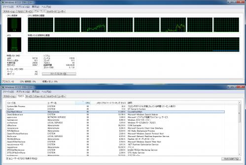 HIGHPOINT_4KQD32時のCPU負荷