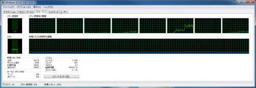 SilverStone_4KQD32時のCPU負荷