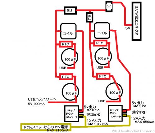 U3RX4P4表2電源部3