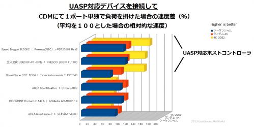 CDM1D1_UASP2.png
