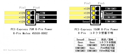 8 pin pcie connector 8 wiring diagram and circuit schematic