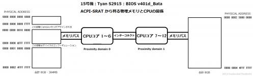 SRAT_S2915_v401d_Bata-3.png