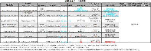 USB30card.png