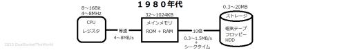 memory_swap1980.png