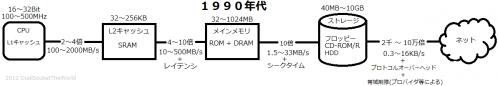 memory_swap1990.png