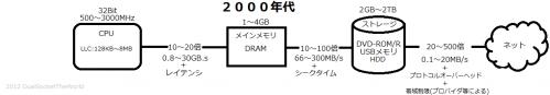 memory_swap2000.png