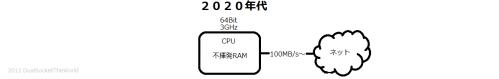 memory_swap2020-2.png